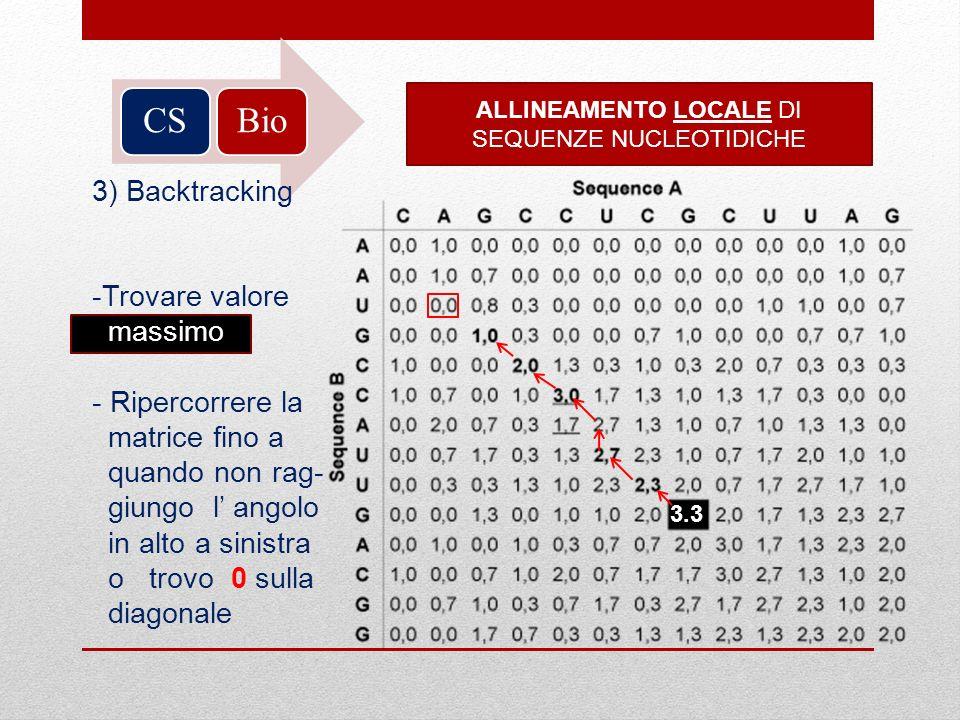 BioCS ALLINEAMENTO LOCALE DI SEQUENZE NUCLEOTIDICHE 3) Backtracking -Trovare valore massimo - Ripercorrere la matrice fino a quando non rag- giungo l