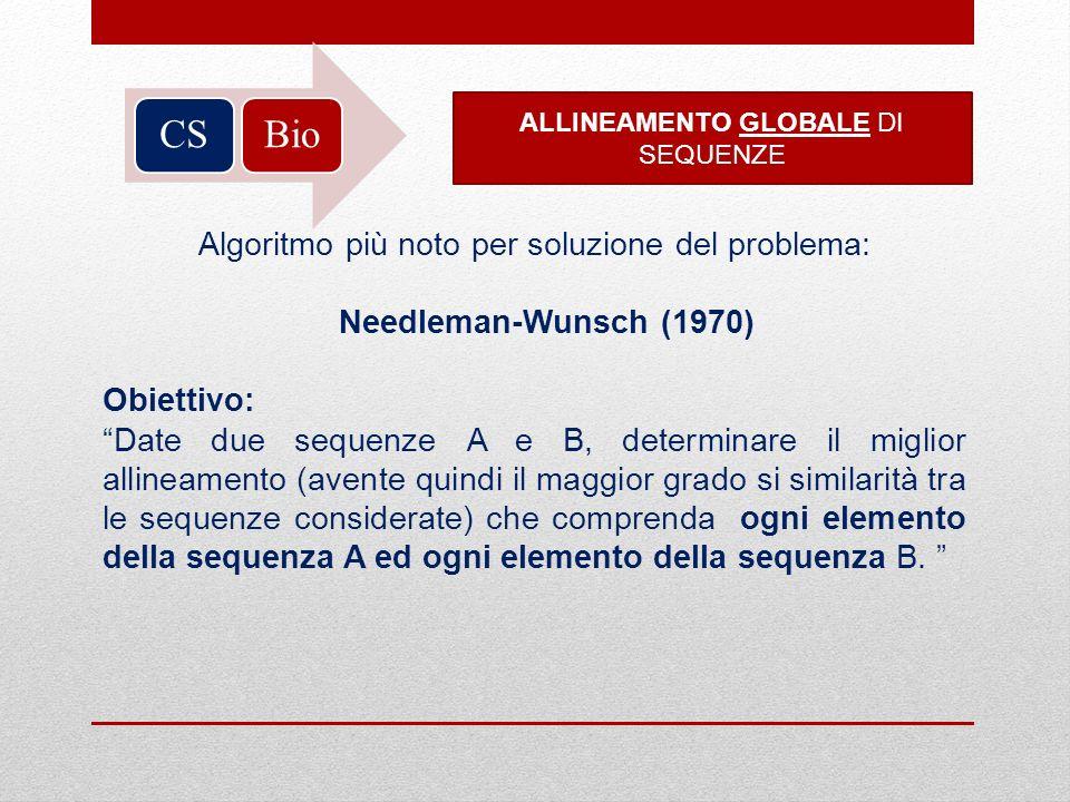 BioCS ALLINEAMENTO GLOBALE DI SEQUENZE Algoritmo più noto per soluzione del problema: Needleman-Wunsch (1970) Obiettivo: Date due sequenze A e B, dete