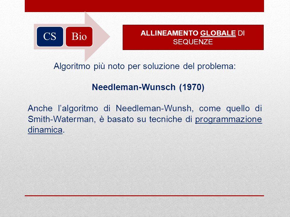 BioCS ALLINEAMENTO GLOBALE DI SEQUENZE Algoritmo più noto per soluzione del problema: Needleman-Wunsch (1970) Anche lalgoritmo di Needleman-Wunsh, com