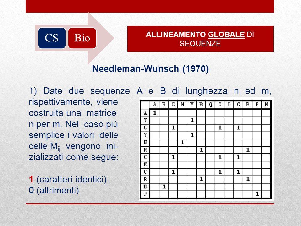 BioCS ALLINEAMENTO GLOBALE DI SEQUENZE Needleman-Wunsch (1970) 1) Date due sequenze A e B di lunghezza n ed m, rispettivamente, viene costruita una ma