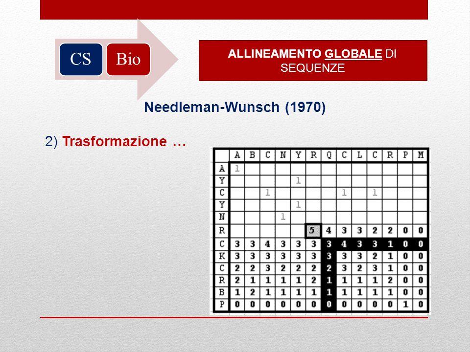 BioCS ALLINEAMENTO GLOBALE DI SEQUENZE Needleman-Wunsch (1970) 2) Trasformazione …