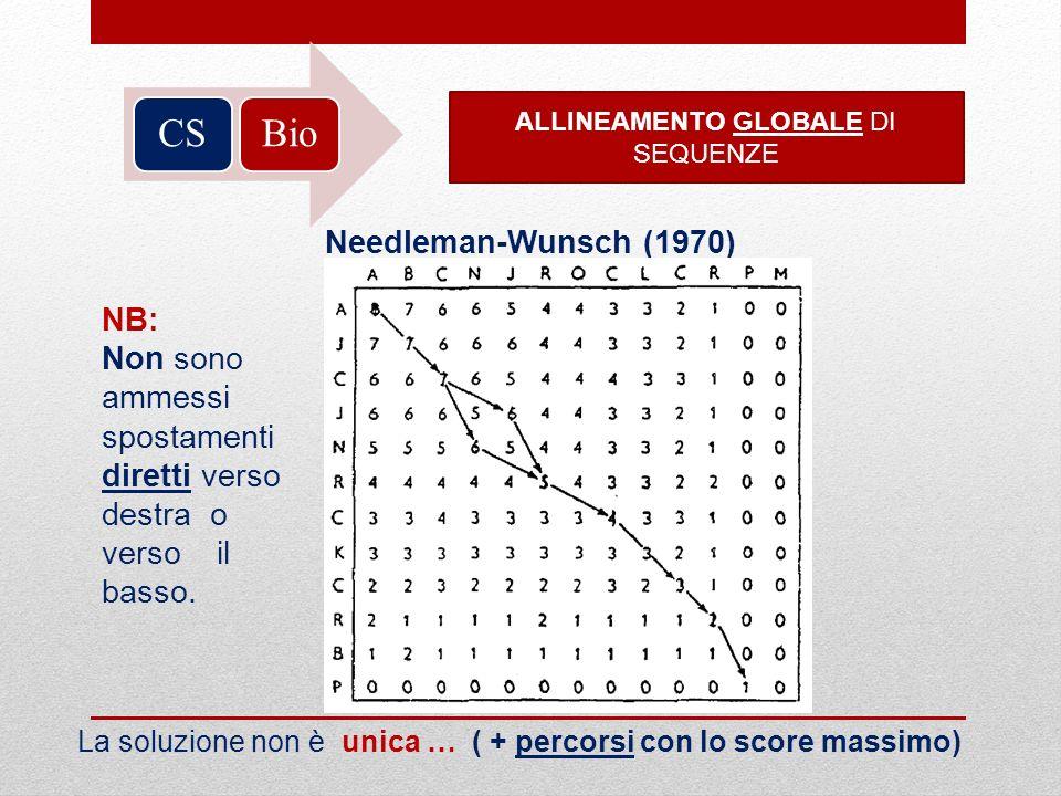 BioCS ALLINEAMENTO GLOBALE DI SEQUENZE Needleman-Wunsch (1970) NB: Non sono ammessi spostamenti diretti verso destra o verso il basso. La soluzione no