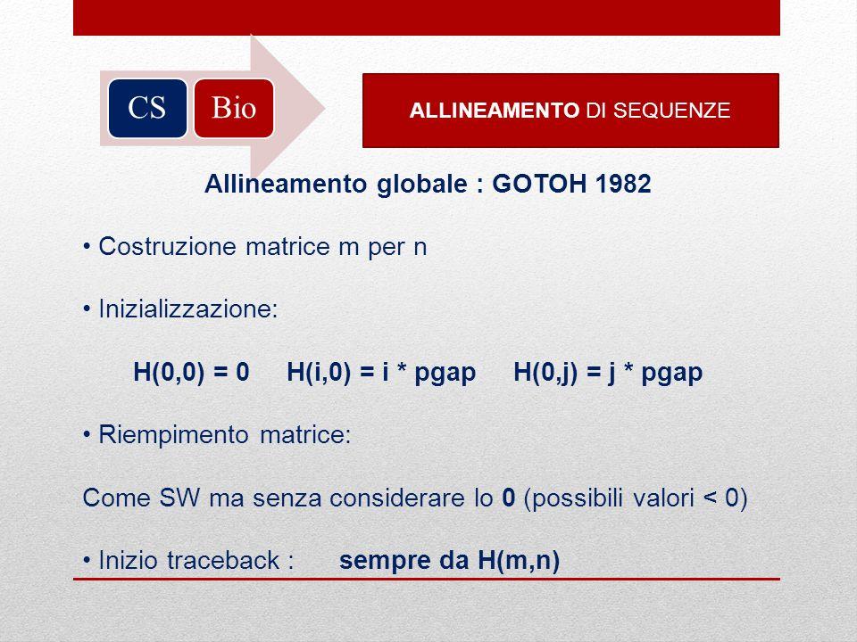 BioCS ALLINEAMENTO DI SEQUENZE Allineamento globale : GOTOH 1982 Costruzione matrice m per n Inizializzazione: H(0,0) = 0 H(i,0) = i * pgap H(0,j) = j