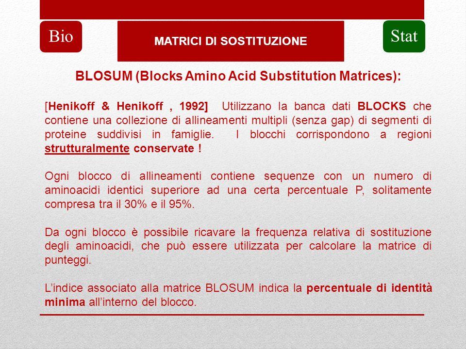 MATRICI DI SOSTITUZIONE Bio Stat BLOSUM (Blocks Amino Acid Substitution Matrices): [Henikoff & Henikoff, 1992] Utilizzano la banca dati BLOCKS che con