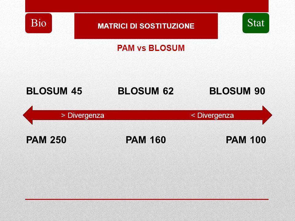 MATRICI DI SOSTITUZIONE Bio Stat PAM vs BLOSUM > Divergenza < Divergenza BLOSUM 45 BLOSUM 62 BLOSUM 90 PAM 250 PAM 160 PAM 100