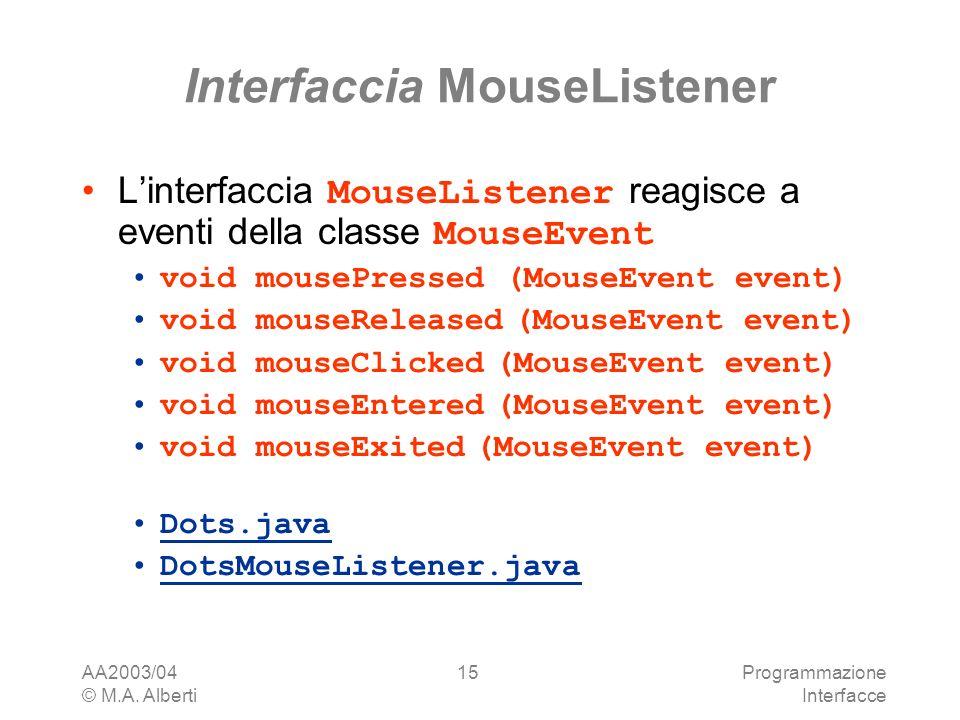 AA2003/04 © M.A. Alberti Programmazione Interfacce 15 Interfaccia MouseListener Linterfaccia MouseListener reagisce a eventi della classe MouseEvent v