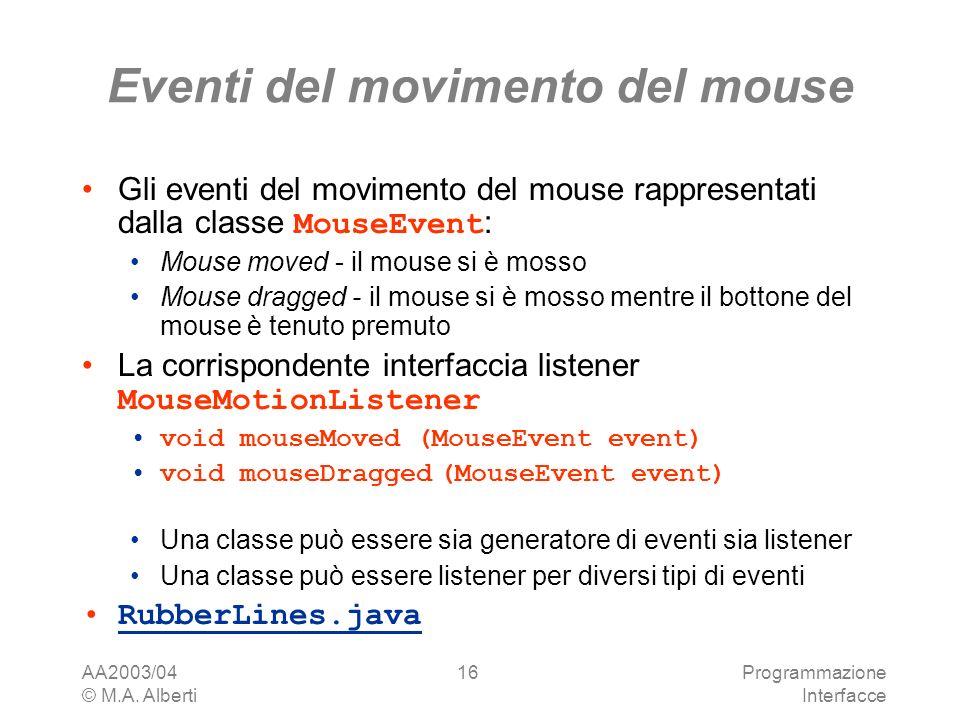 AA2003/04 © M.A. Alberti Programmazione Interfacce 16 Eventi del movimento del mouse Gli eventi del movimento del mouse rappresentati dalla classe Mou