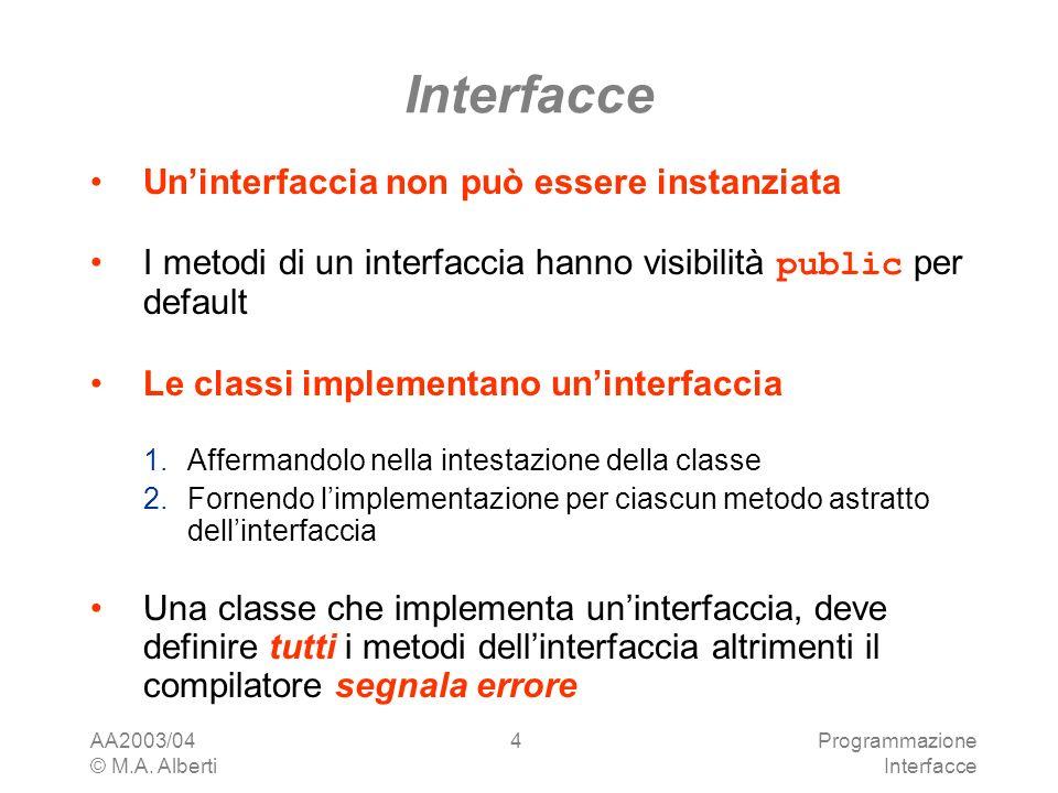 AA2003/04 © M.A. Alberti Programmazione Interfacce 4 Uninterfaccia non può essere instanziata I metodi di un interfaccia hanno visibilità public per d