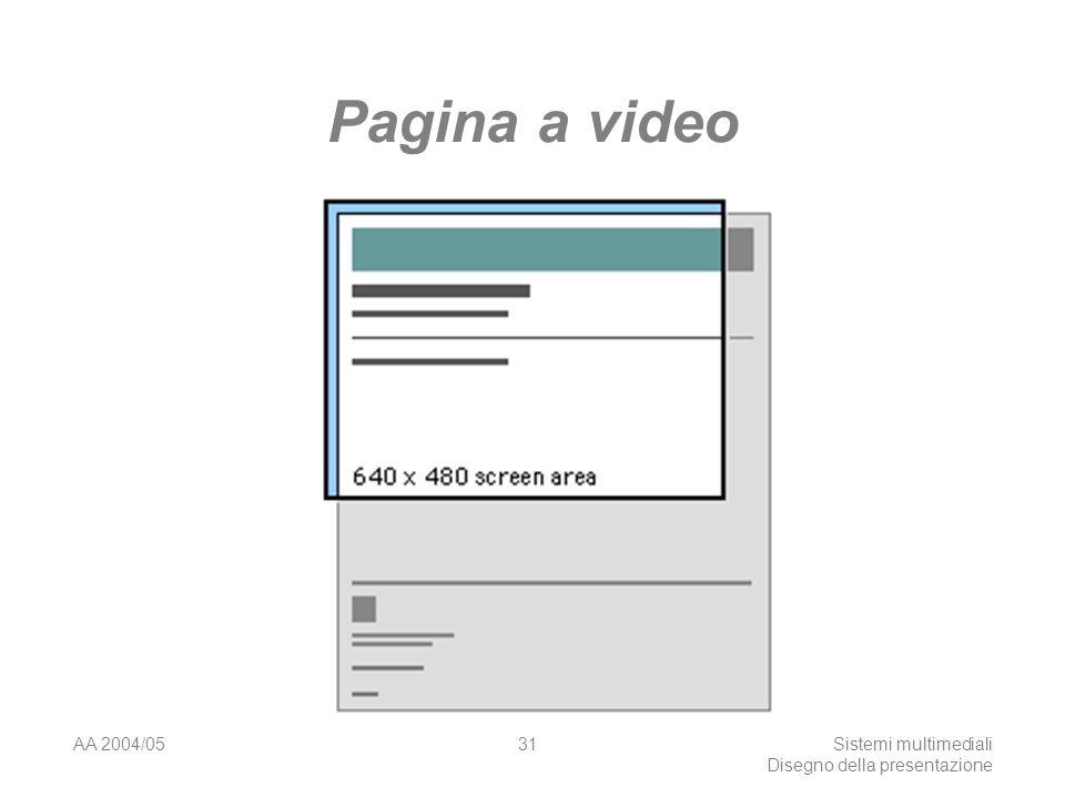 AA 2004/05Sistemi multimediali Disegno della presentazione 30