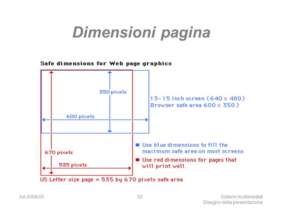AA 2004/05Sistemi multimediali Disegno della presentazione 31 Pagina a video