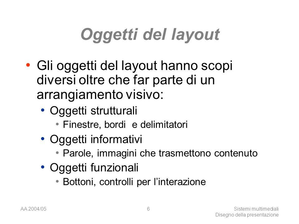AA 2004/05Sistemi multimediali Disegno della presentazione 5 Definire lo stile