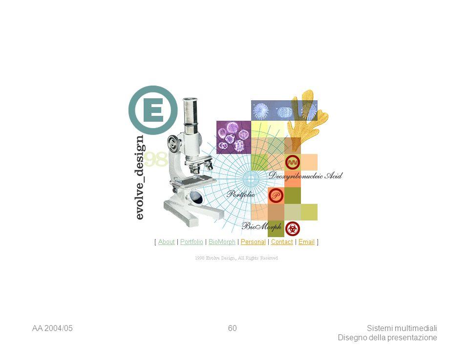 AA 2004/05Sistemi multimediali Disegno della presentazione 59 Obiettivo unità stilistica Unità stilistica e non uniformità Lo stile dipende da Materiale pre-esistente e dalle decisioni del disegner Il primo guida il secondo La diversità può essere una sfida ma essere interessante