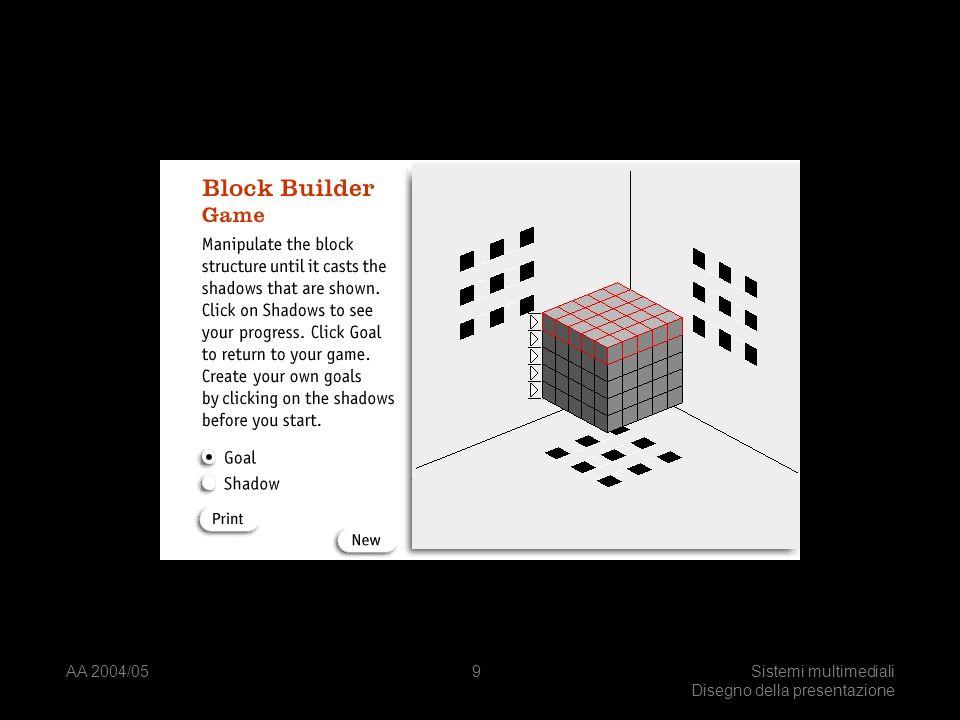 AA 2004/05Sistemi multimediali Disegno della presentazione 9