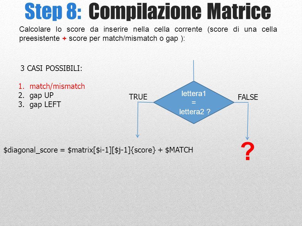 Step 8: Compilazione Matrice Calcolare lo score da inserire nella cella corrente (score di una cella preesistente + score per match/mismatch o gap ): lettera1 = lettera2 .