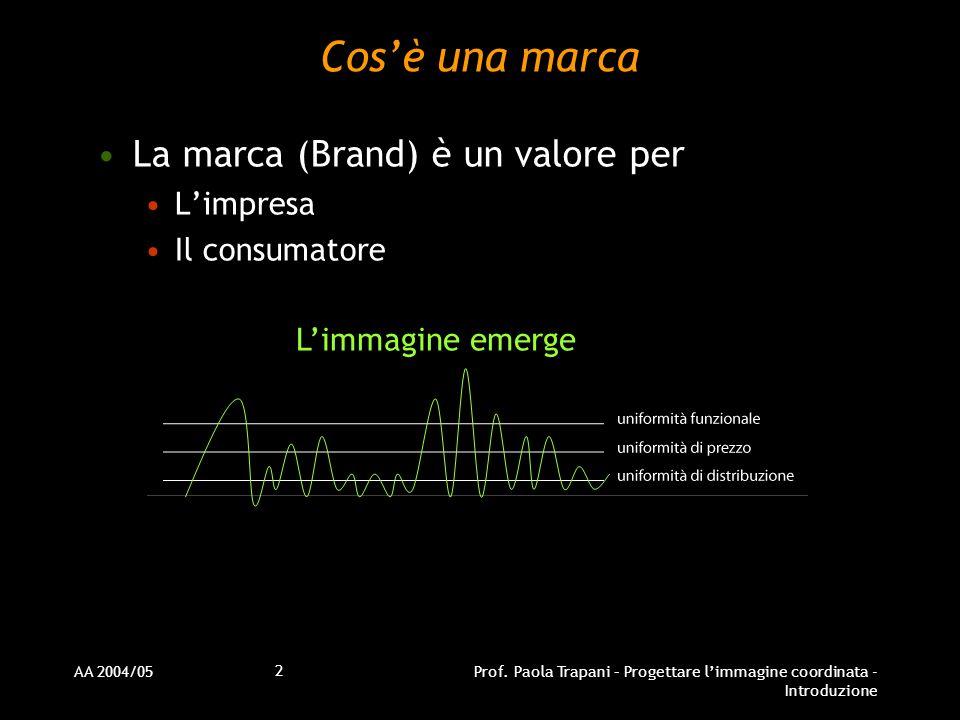 AA 2004/05Prof. Paola Trapani – Progettare limmagine coordinata - Introduzione 2 Cosè una marca La marca (Brand) è un valore per Limpresa Il consumato