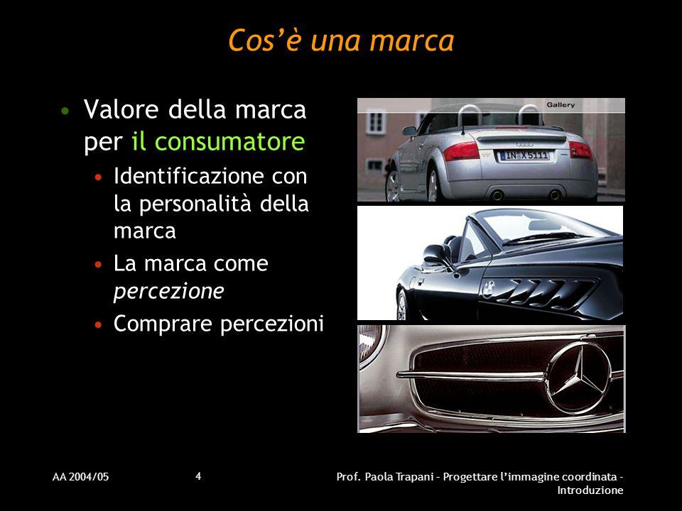 AA 2004/05Prof. Paola Trapani – Progettare limmagine coordinata - Introduzione 4 Cosè una marca Valore della marca per il consumatore Identificazione