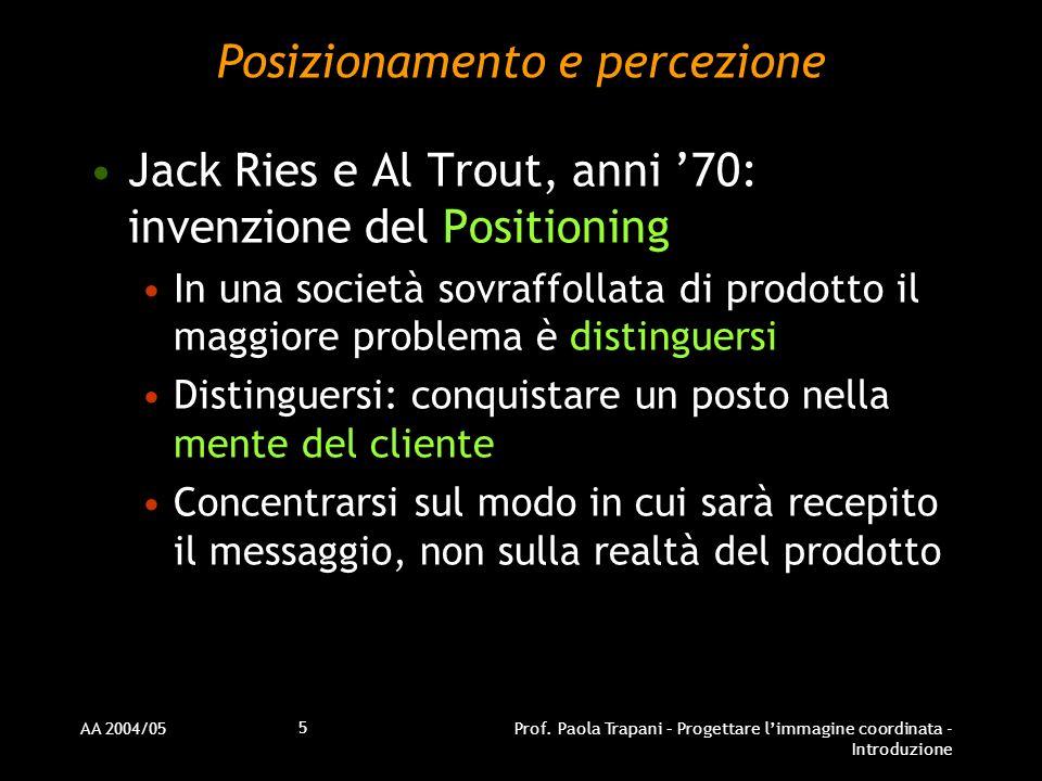 AA 2004/05Prof. Paola Trapani – Progettare limmagine coordinata - Introduzione 5 Posizionamento e percezione Jack Ries e Al Trout, anni 70: invenzione