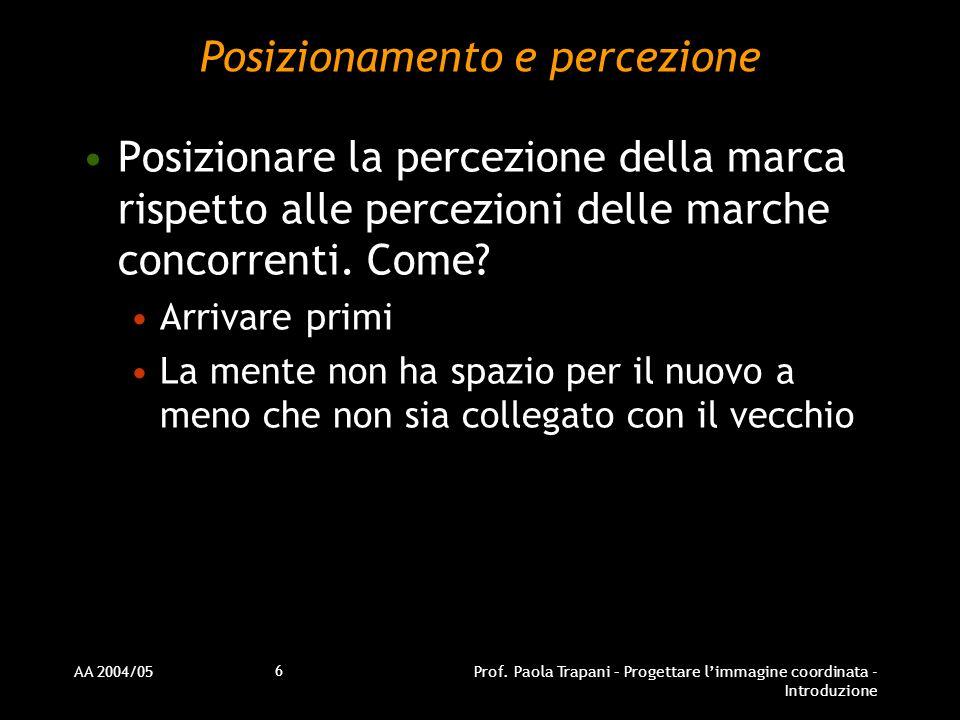 AA 2004/05Prof. Paola Trapani – Progettare limmagine coordinata - Introduzione 6 Posizionamento e percezione Posizionare la percezione della marca ris