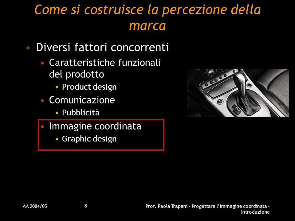 AA 2004/05Prof. Paola Trapani – Progettare limmagine coordinata - Introduzione 8 Come si costruisce la percezione della marca Diversi fattori concorre