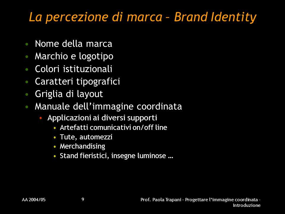 AA 2004/05Prof. Paola Trapani – Progettare limmagine coordinata - Introduzione 9 La percezione di marca – Brand Identity Nome della marca Marchio e lo