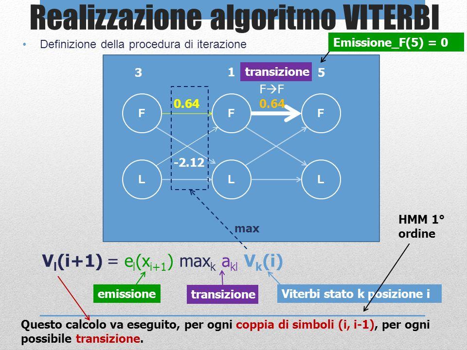 Realizzazione algoritmo VITERBI Definizione della procedura di iterazione V l (i+1) = e l (x i+1 ) max k a kl V k (i) emissione transizione Viterbi st
