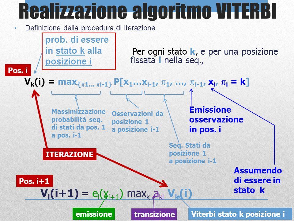 Realizzazione algoritmo VITERBI Definizione della procedura di iterazione Per ogni stato k, e per una posizione fissata i nella seq., V k (i) = max {