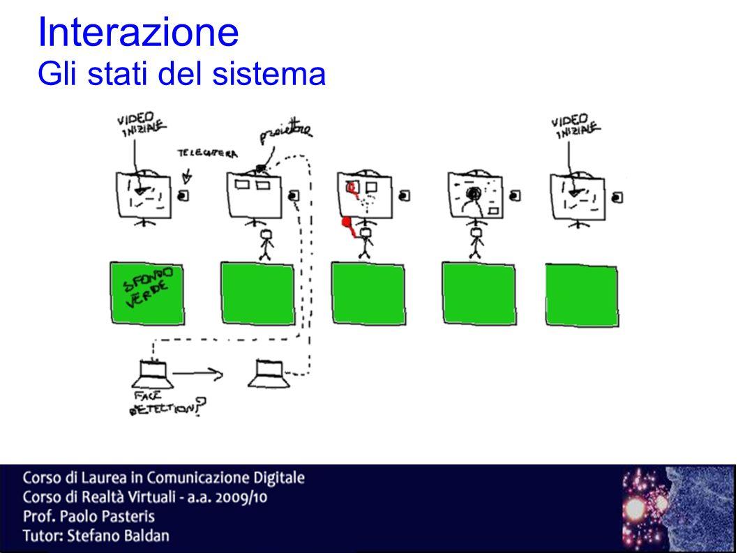 Interazione I feedback del sistema Visivi Sonori