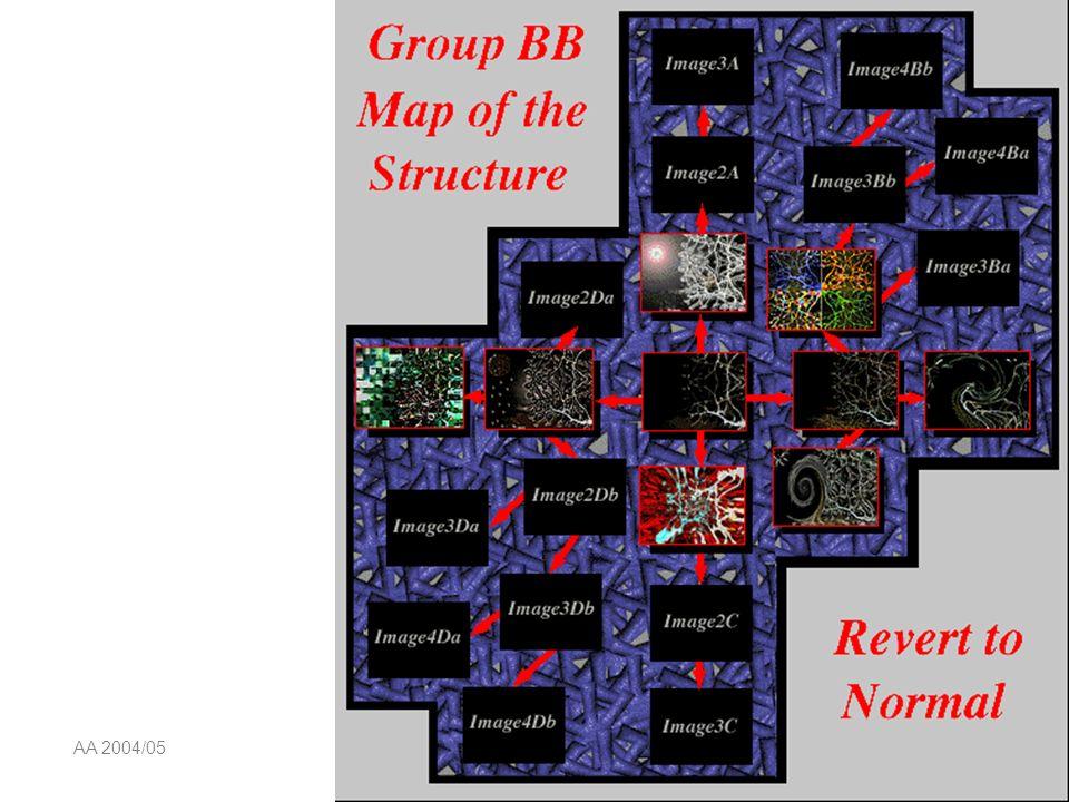 AA 2004/05Sistemi multimediali Disegno dellinterazione 15