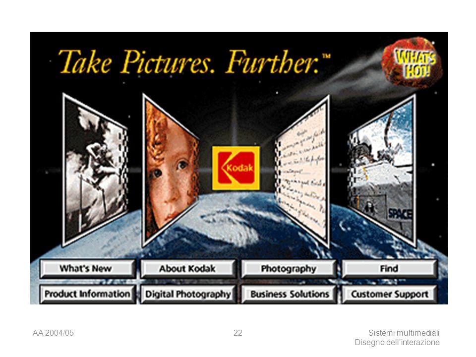 AA 2004/05Sistemi multimediali Disegno dellinterazione 21 Grafica vs testo Banner e il resto testo Dicotomia: lento/accattivante, veloce/spartano Trade off: estetica e risorse di rete Dipende anche dagli scopi del sito