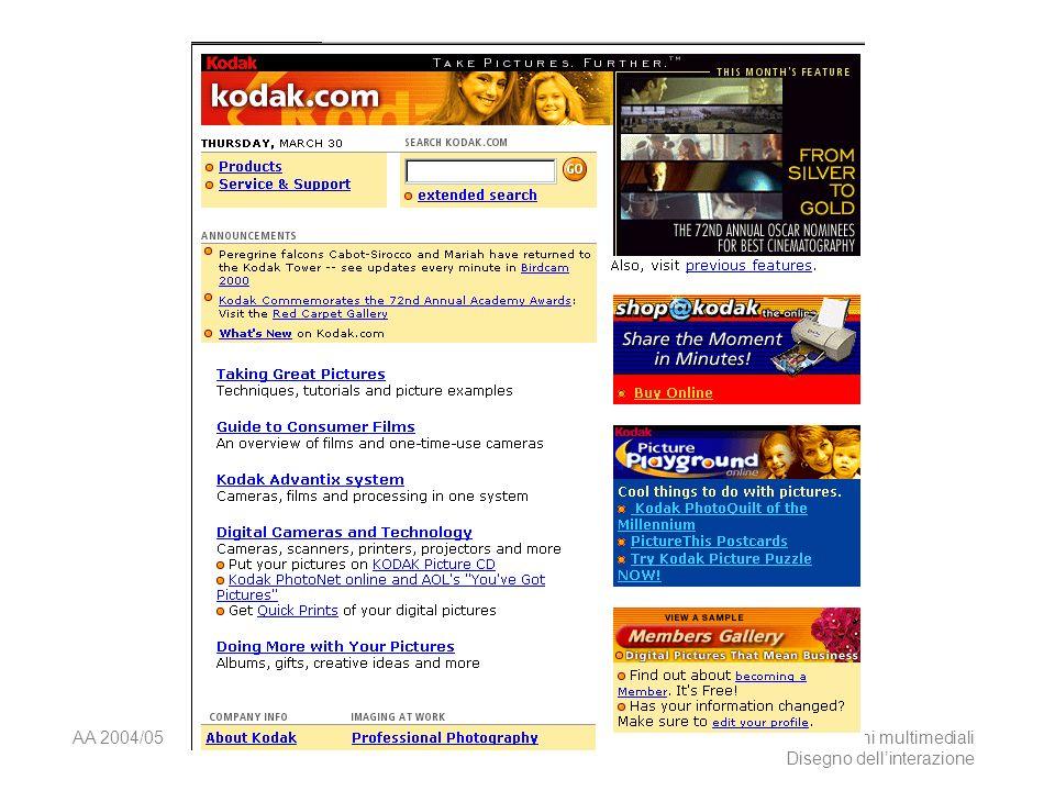 AA 2004/05Sistemi multimediali Disegno dellinterazione 22