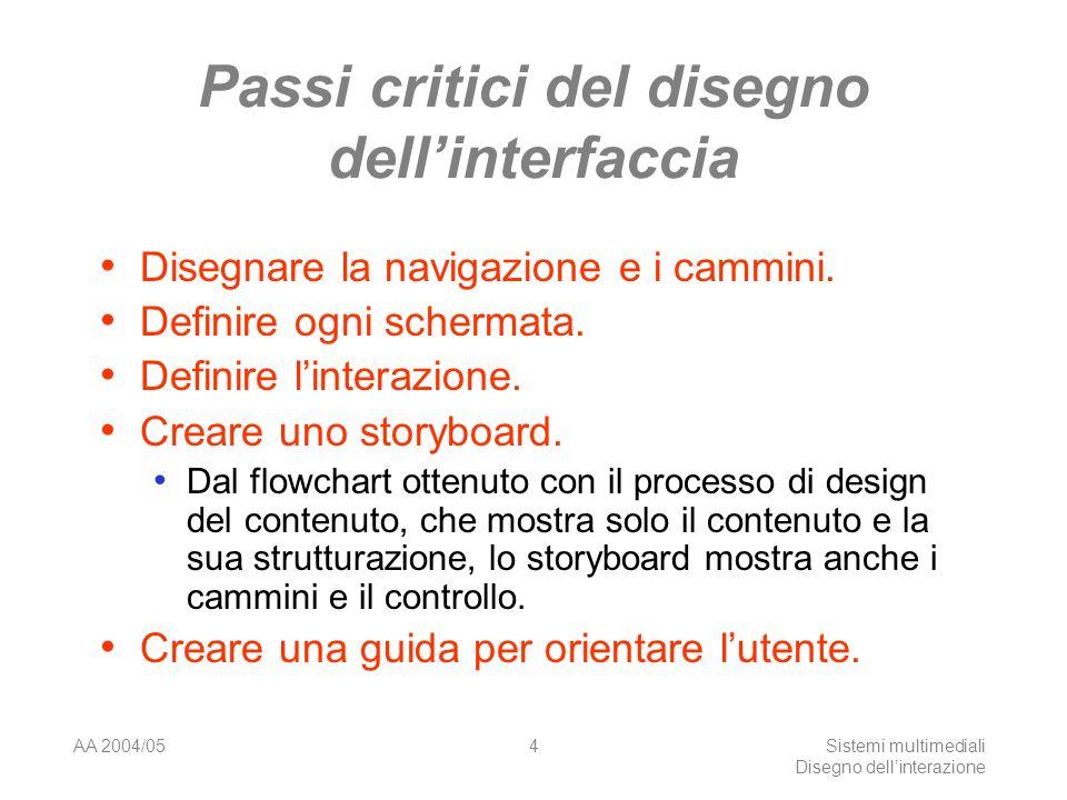 AA 2004/05Sistemi multimediali Disegno dellinterazione 4 Passi critici del disegno dellinterfaccia Disegnare la navigazione e i cammini.