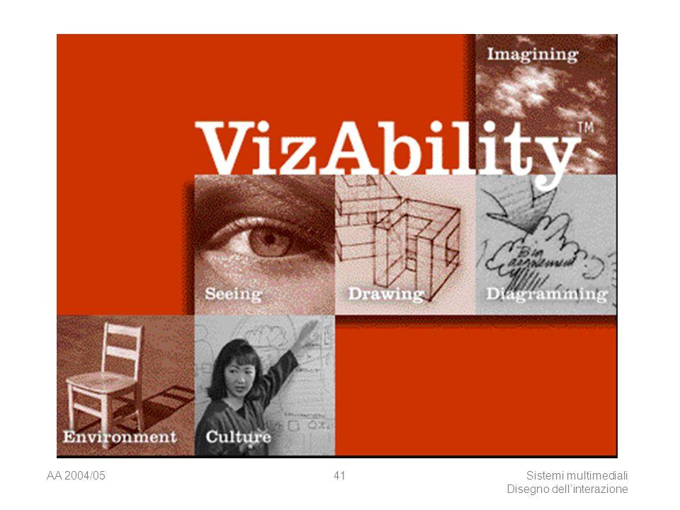 AA 2004/05Sistemi multimediali Disegno dellinterazione 40
