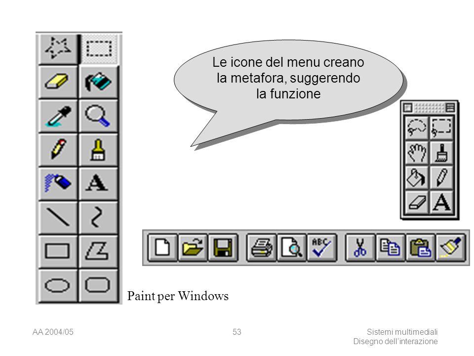 AA 2004/05Sistemi multimediali Disegno dellinterazione 52