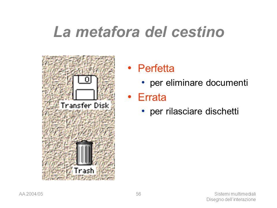 AA 2004/05Sistemi multimediali Disegno dellinterazione 55 Motivazione La metafora deve generare senso e consentire il trasferimento di conoscenza pre-esistente.