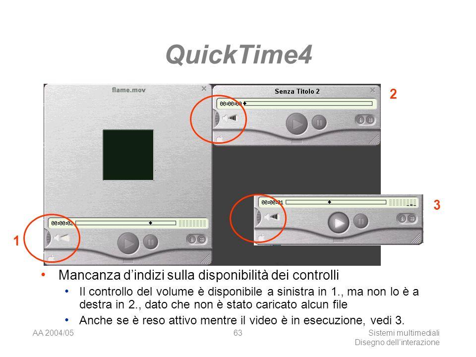AA 2004/05Sistemi multimediali Disegno dellinterazione 62 Controllo in GUI quanto è appropriato il controllo per il compito; la consistenza delle regole che si applicano al controllo.