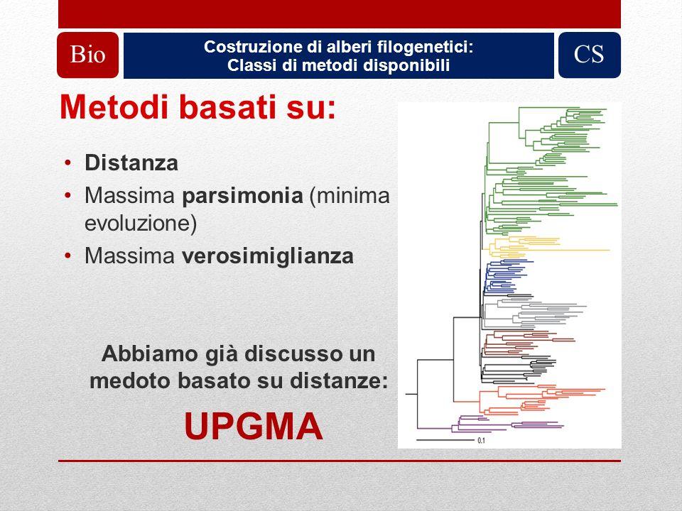 Metodi basati su: Distanza Massima parsimonia (minima evoluzione) Massima verosimiglianza Abbiamo già discusso un medoto basato su distanze: UPGMA Cos