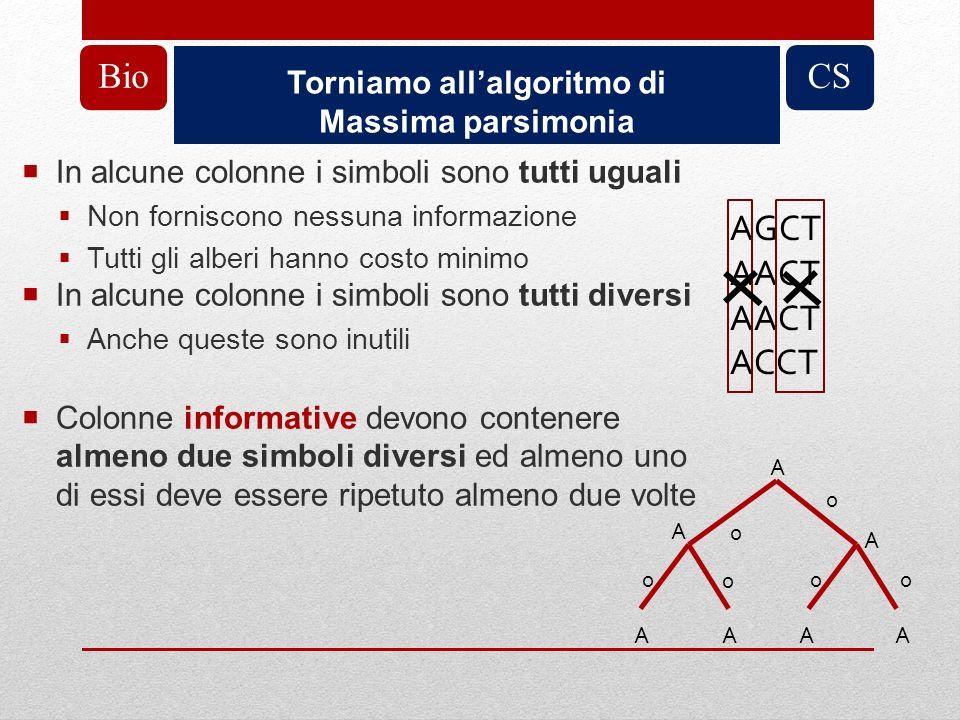 Torniamo allalgoritmo di Massima parsimonia BioCS In alcune colonne i simboli sono tutti uguali Non forniscono nessuna informazione Tutti gli alberi h