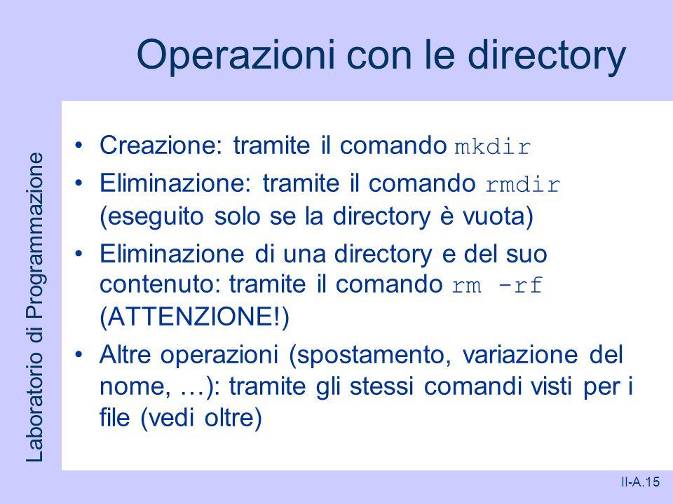 Laboratorio di Programmazione II-A.15 Operazioni con le directory Creazione: tramite il comando mkdir Eliminazione: tramite il comando rmdir (eseguito
