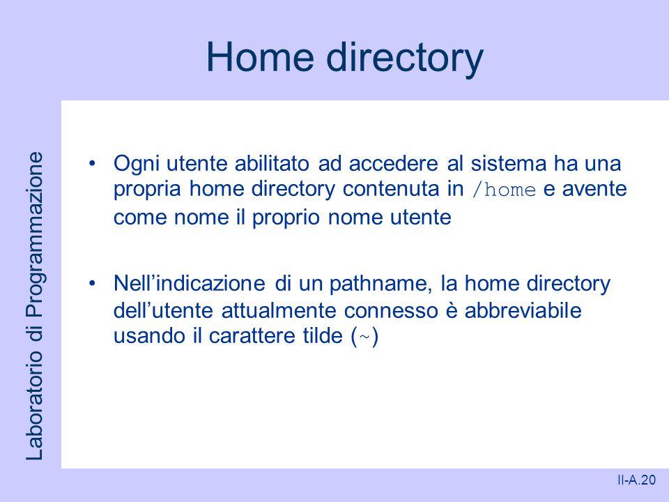 Laboratorio di Programmazione II-A.20 Home directory Ogni utente abilitato ad accedere al sistema ha una propria home directory contenuta in /home e a