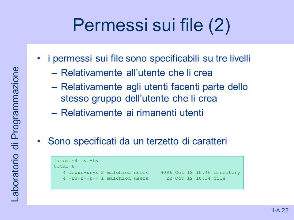 Laboratorio di Programmazione II-A.22 Permessi sui file (2) i permessi sui file sono specificabili su tre livelli –Relativamente allutente che li crea