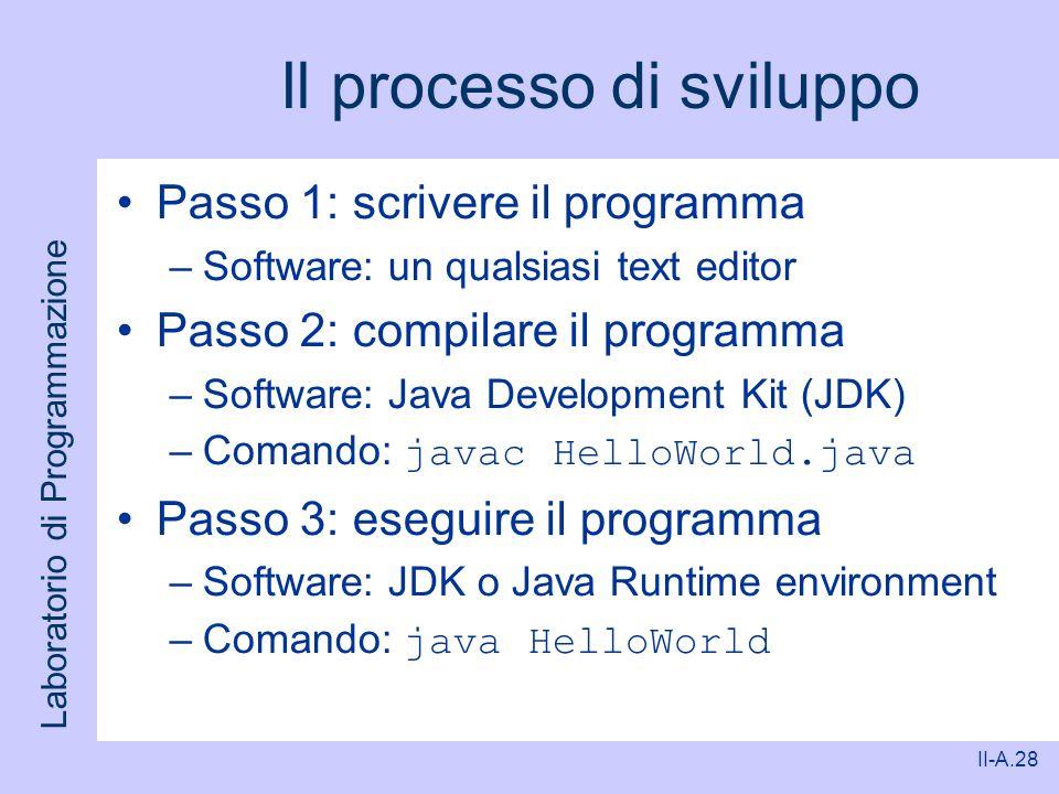 Laboratorio di Programmazione II-A.28 Il processo di sviluppo Passo 1: scrivere il programma –Software: un qualsiasi text editor Passo 2: compilare il
