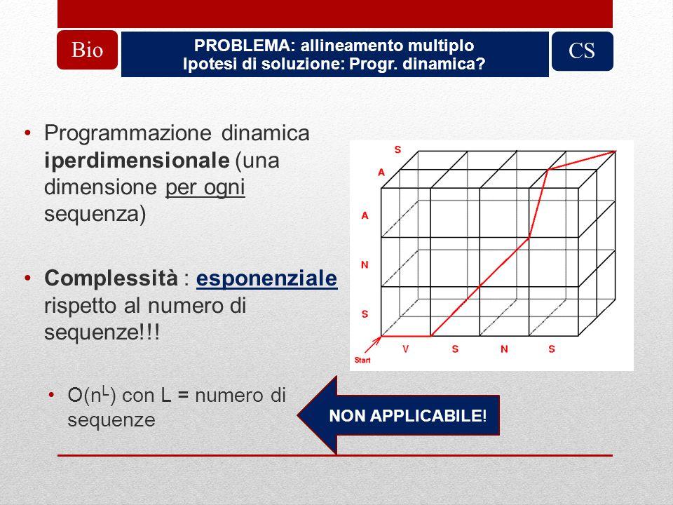 PROBLEMA: allineamento multiplo Ipotesi di soluzione: Progr. dinamica? CSBio Programmazione dinamica iperdimensionale (una dimensione per ogni sequenz