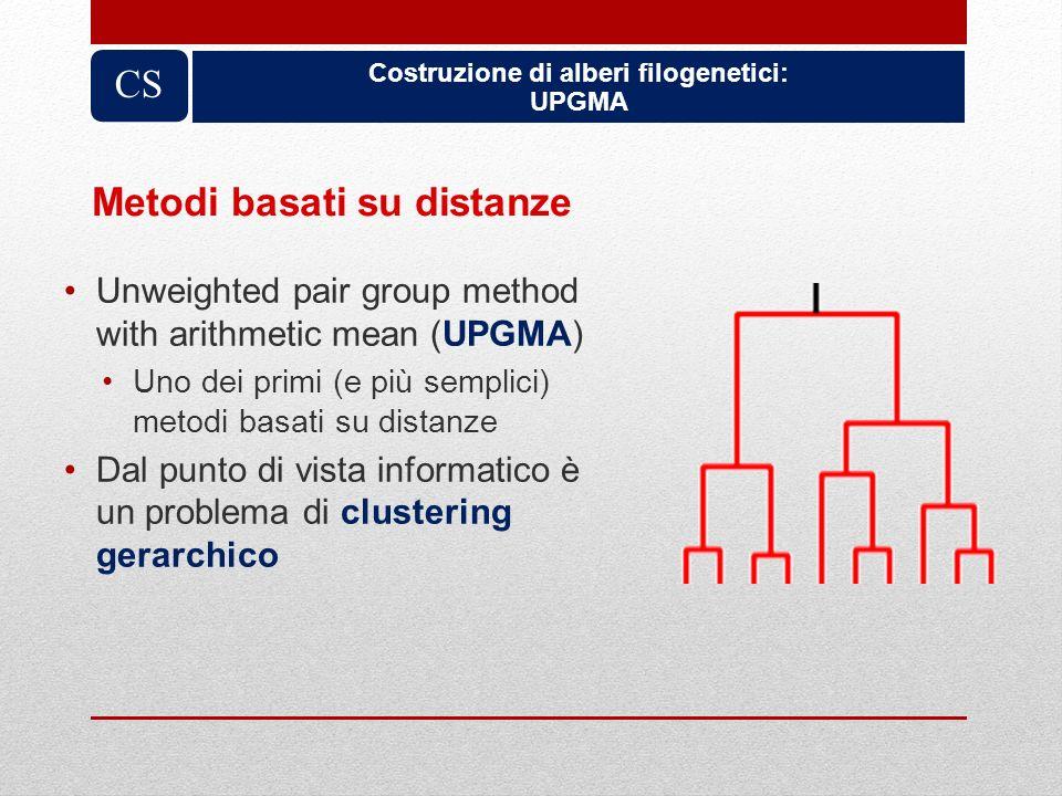 Unweighted pair group method with arithmetic mean (UPGMA) Uno dei primi (e più semplici) metodi basati su distanze Dal punto di vista informatico è un
