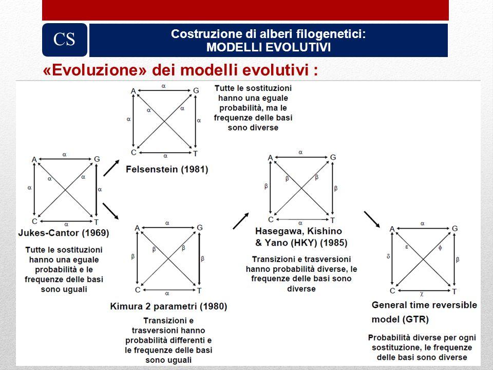 Costruzione di alberi filogenetici: MODELLI EVOLUTIVI CS «Evoluzione» dei modelli evolutivi :