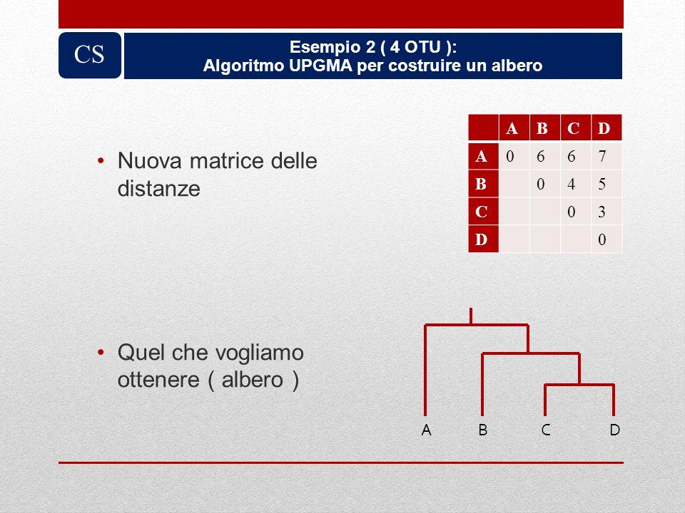 ABCD A0667 B045 C03 D0 Nuova matrice delle distanze Quel che vogliamo ottenere ( albero ) ABCD Esempio 2 ( 4 OTU ): Algoritmo UPGMA per costruire un a