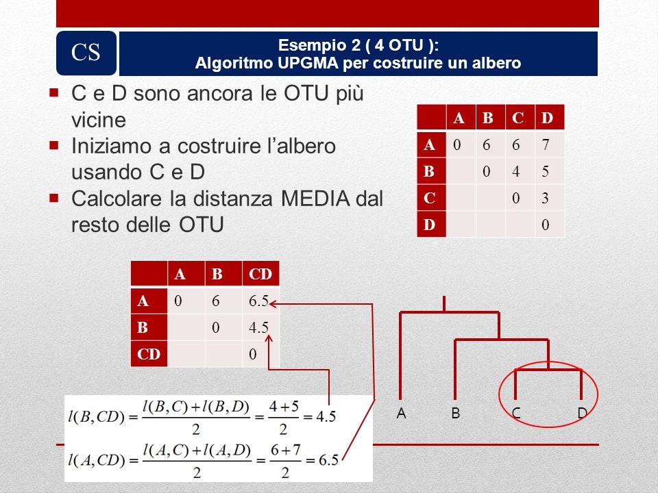 C e D sono ancora le OTU più vicine Iniziamo a costruire lalbero usando C e D Calcolare la distanza MEDIA dal resto delle OTU ABCD ABCD A066.5 B04.5 C