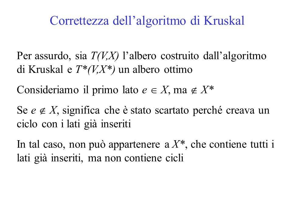 Per assurdo, sia T(V,X) lalbero costruito dallalgoritmo di Kruskal e T*(V,X*) un albero ottimo Consideriamo il primo lato e X, ma X* Se e X, significa