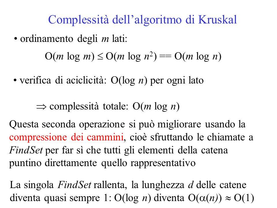 Complessità dellalgoritmo di Kruskal ordinamento degli m lati: O(m log m) O(m log n 2 ) == O(m log n) verifica di aciclicità: O(log n) per ogni lato c