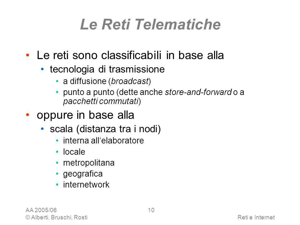AA 2005/06 © Alberti, Bruschi, RostiReti e Internet 10 Le Reti Telematiche Le reti sono classificabili in base alla tecnologia di trasmissione a diffu