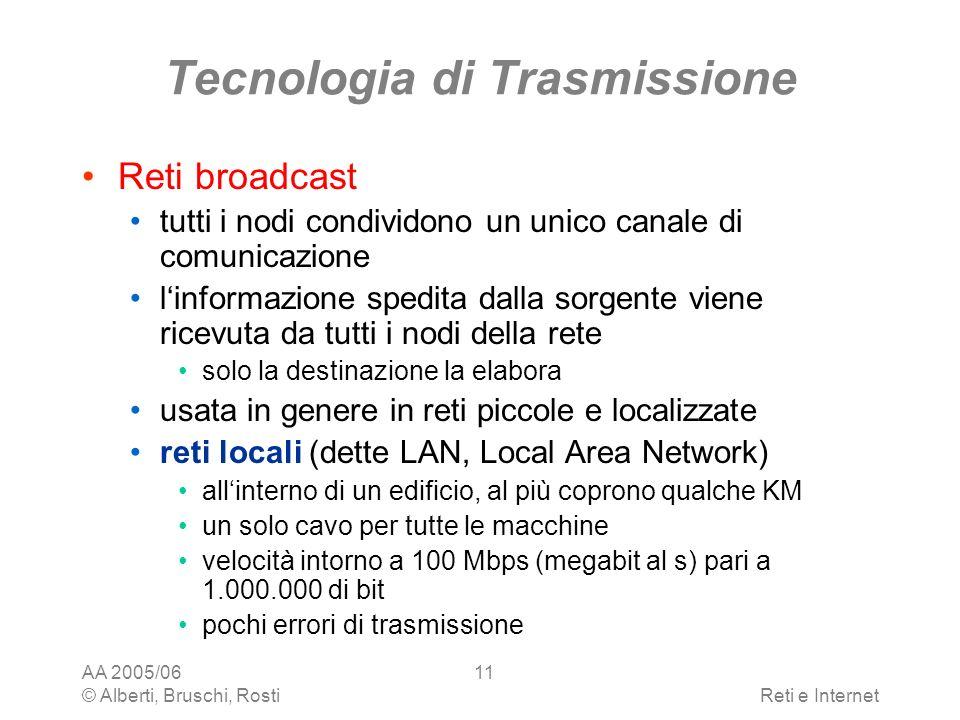 AA 2005/06 © Alberti, Bruschi, RostiReti e Internet 11 Tecnologia di Trasmissione Reti broadcast tutti i nodi condividono un unico canale di comunicaz
